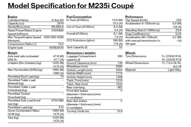 2014-BMW-M235i-F22-Technische-Daten-Suedafrika