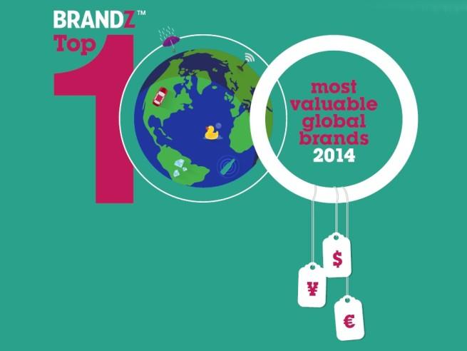2014-BrandZ-Top-100-Markenwert-Ranking