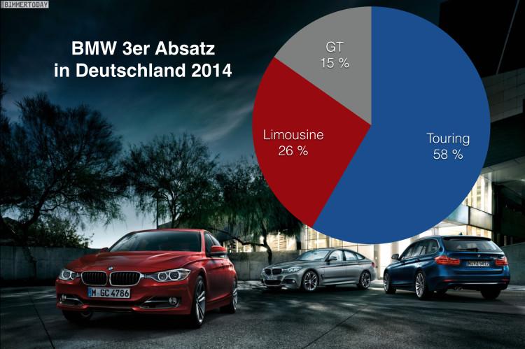 BMW-3er-Absatz-2014-Vergleich-F30-F31-F34-Deutschland-Verkaufszahlen