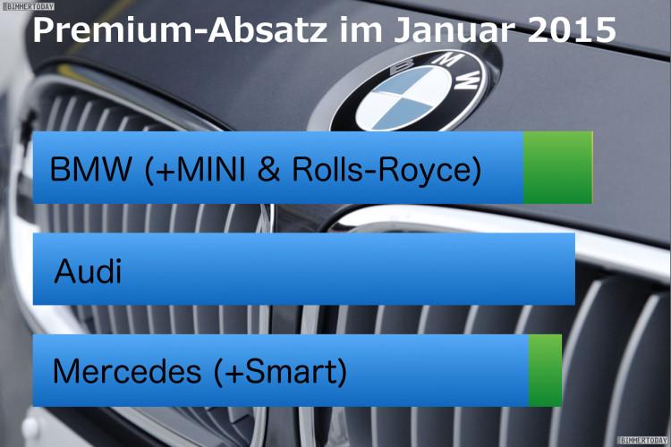 BMW-Audi-Mercedes-Januar-2015-Premium-Absatz-Vergleich-Verkaufszahlen-Statistik