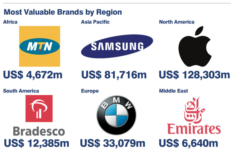 Brand-Finance-Global-500-2015-Markenwert-Studie-2