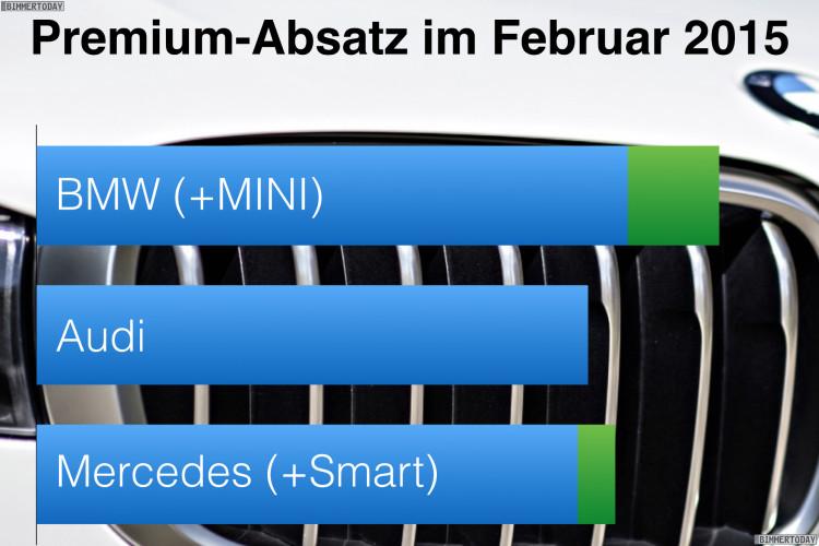 BMW-Audi-Mercedes-Februar-2015-Premium-Absatz-Vergleich-Verkaufszahlen-Statistik