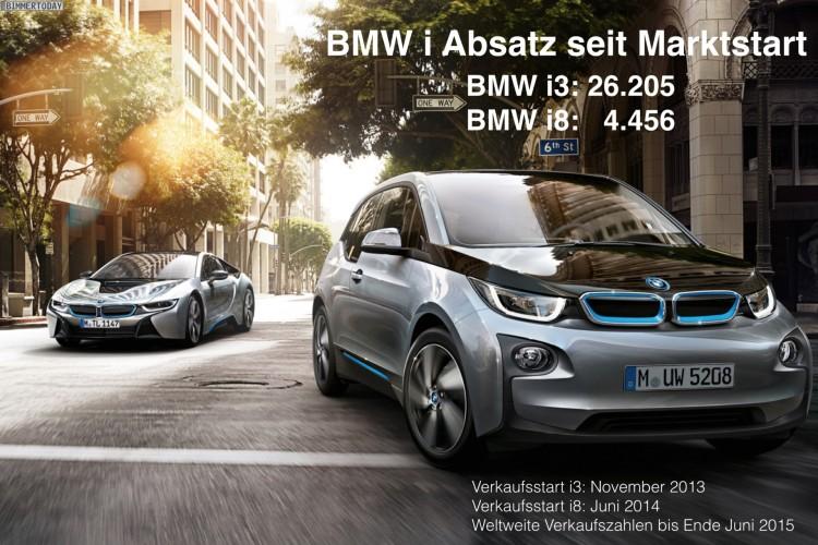 BMW-i-Absatz-i3-i8-Verkaufszahlen-weltweit-seit-Marktstart