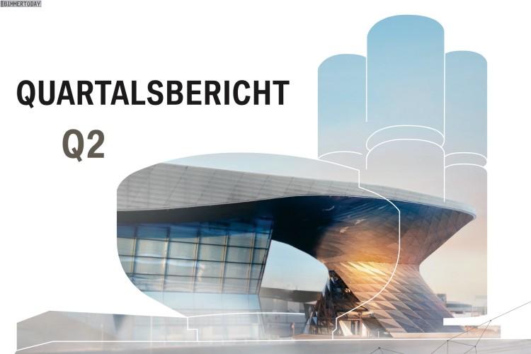 BMW-Group-Q2-2015-Quartalsbericht
