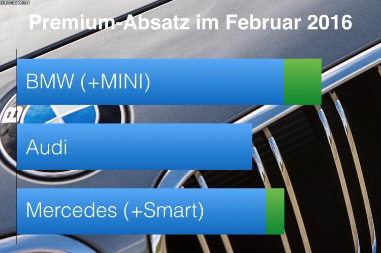 BMW-Audi-Mercedes-Februar-2016-Premium-Absatz-Vergleich