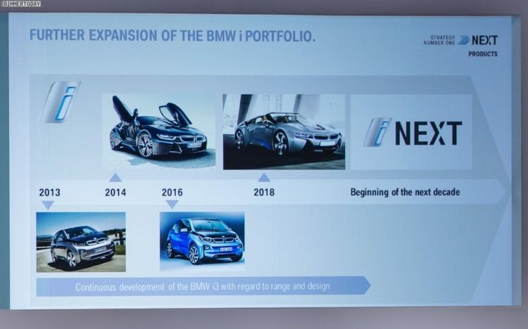 BMW-i-Zukunft-bis-iNext-Fahrplan