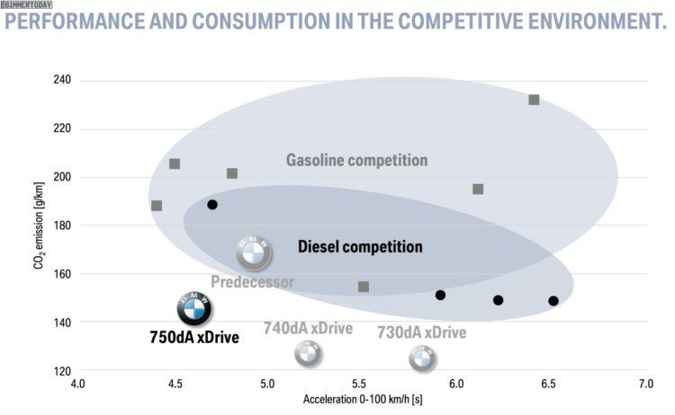 BMW-Quadturbo-Diesel-B57-Technik-Details-03
