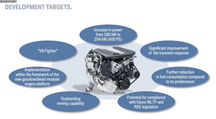 BMW-Quadturbo-Diesel-B57-Technik-Details-05