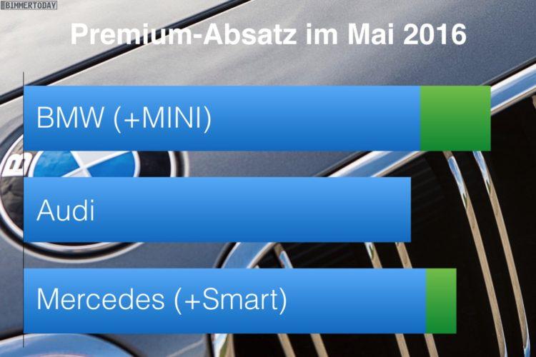 BMW-Audi-Mercedes-Mai-2016-Premium-Absatz-Vergleich