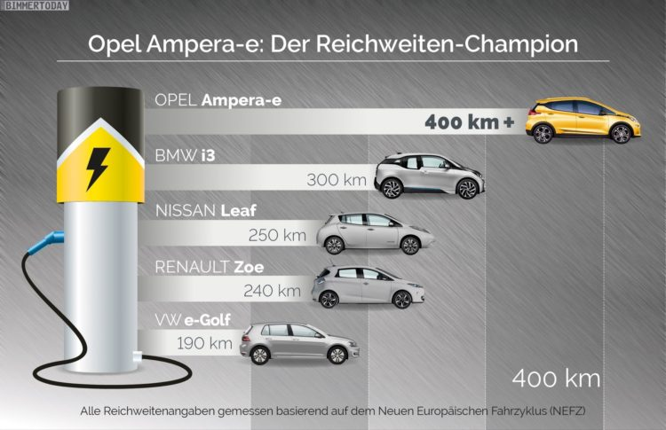 2016-Opel-Ampera-e-Paris-Elektro-Range-07