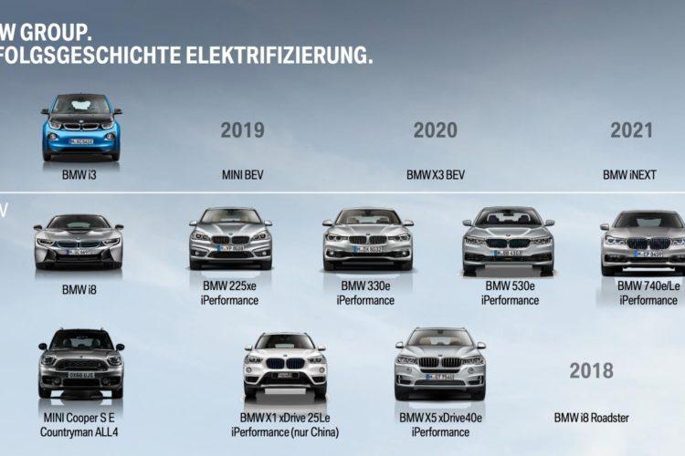 Bmw Group Modell Offensive Mit 40 Neuheiten Bis Ende 2018