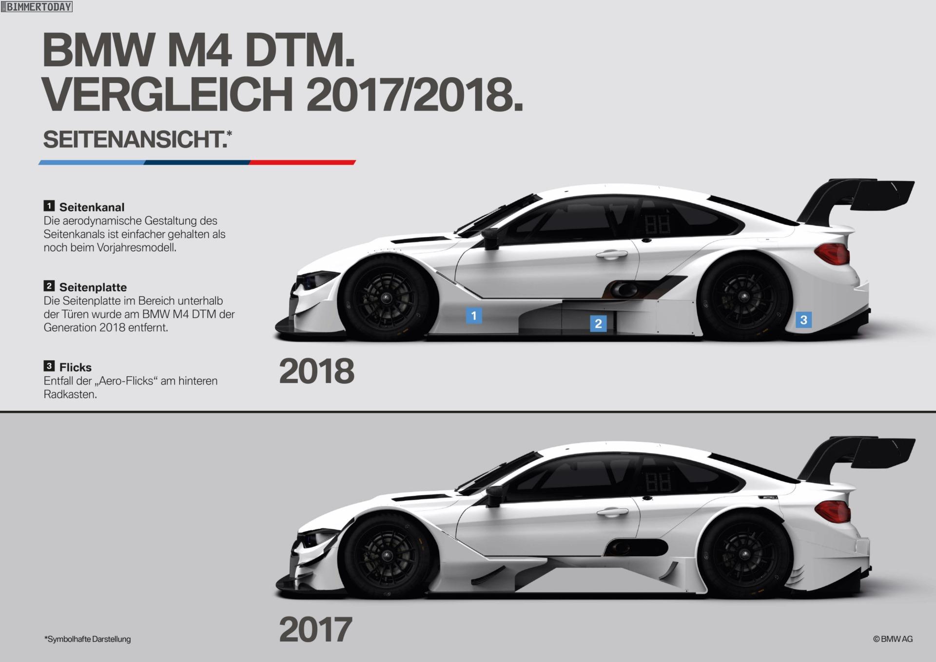 Dtm 2018 Neue Aerodynamik Des Bmw M4 Dtm Im Vergleich