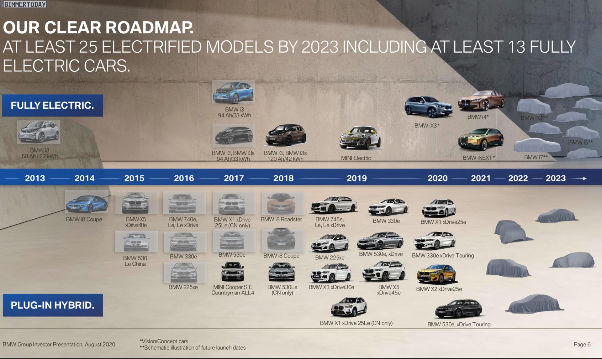 BMW-Roadmap-Elektroautos-Plug-in-Hybride-bis-2023