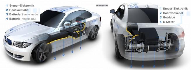 BMW-ActiveE-Technik