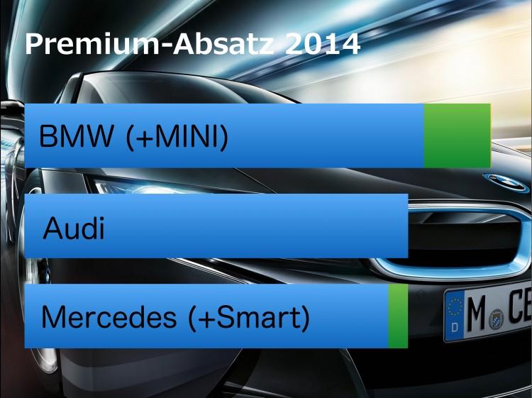 BMW-Audi-Mercedes-Gesamtjahr-2014-Premium-Absatz-Vergleich-Verkaufszahlen