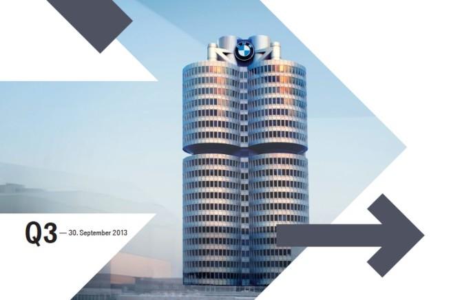 BMW-Group-Quartalsbericht-Q3-2013