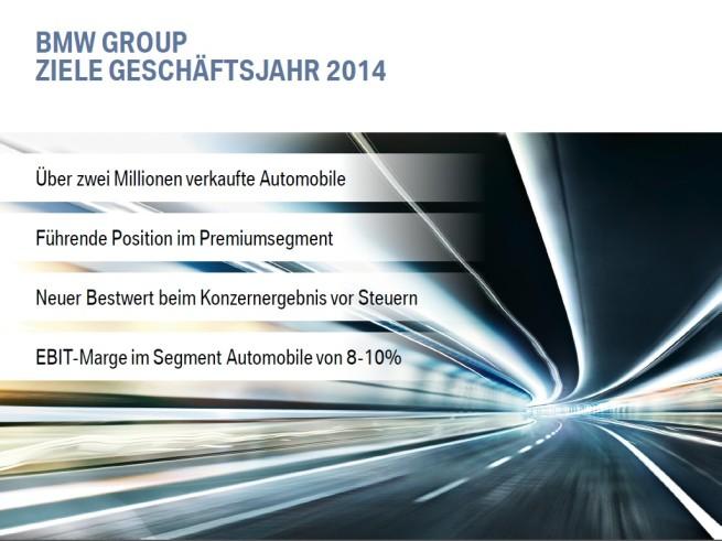 BMW-Group-Ziele-2014-Absatz-Ergebnis-EBIT-Marge