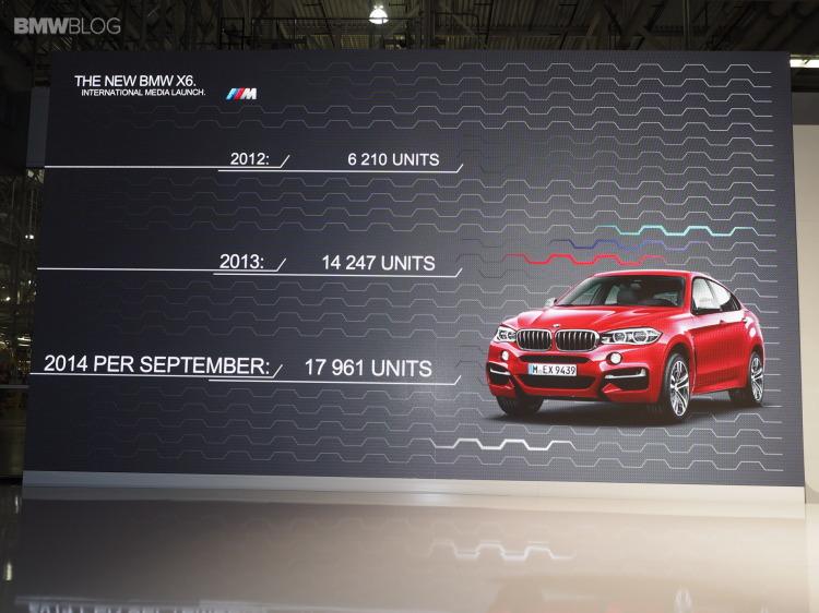 BMW-M-Performance-Automobile-Absatz-Entwicklung-Verkaufszahlen