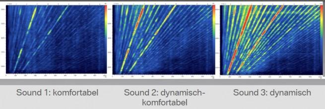 BMW-Sounddesign-aktiv