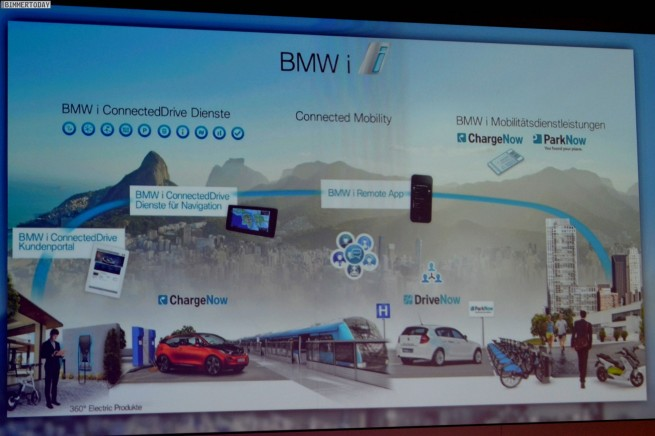 bmw i app connected mobility f r elektroauto fahrer mit. Black Bedroom Furniture Sets. Home Design Ideas