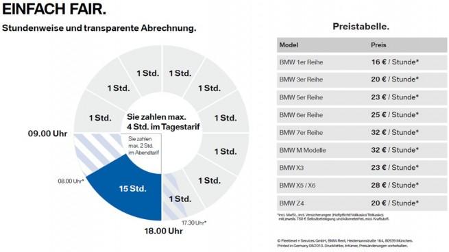 BMW-on-Demand-Kosten