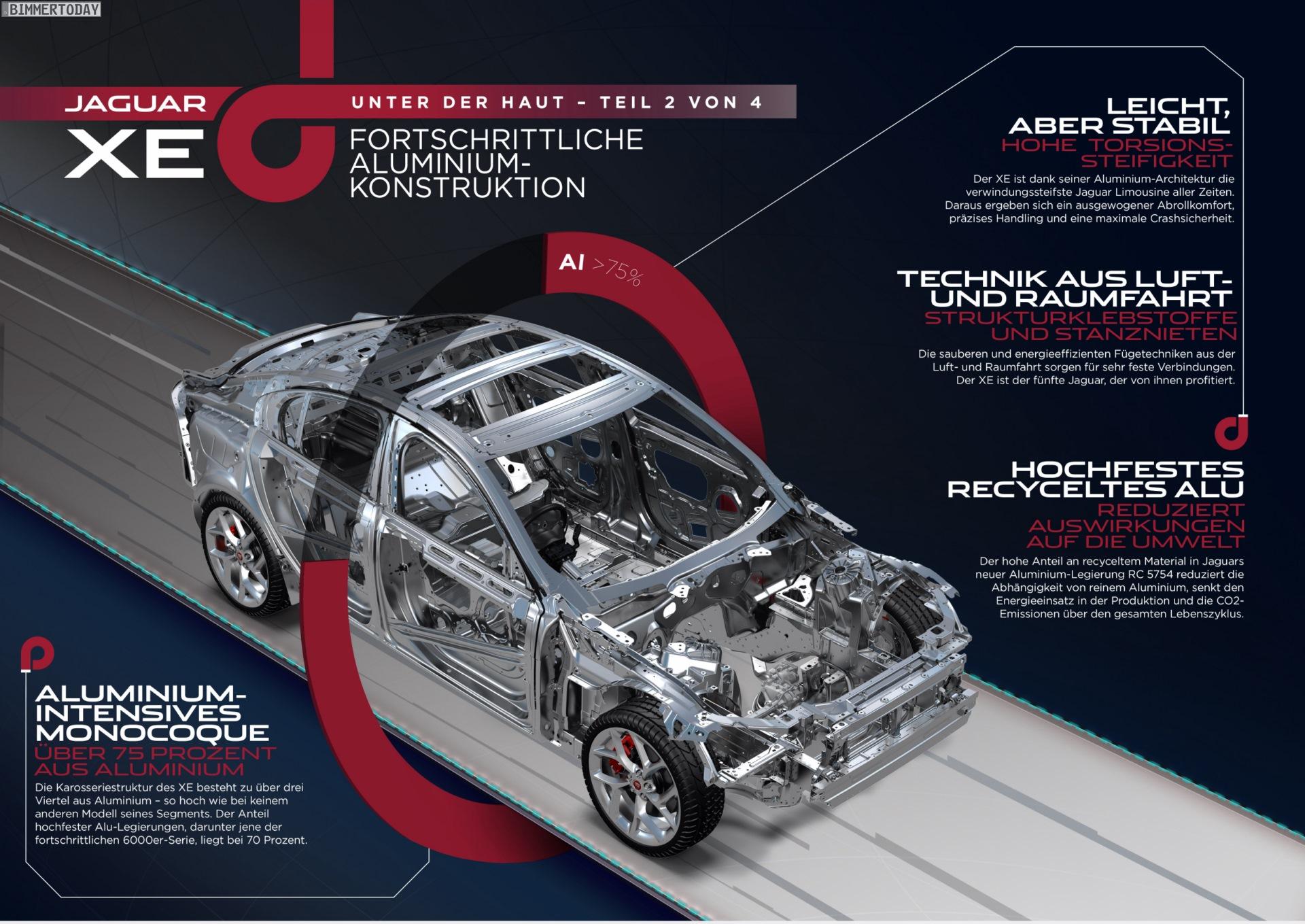 Der Neue Com Jaguar Xe 2014 Als Guerilla Hintergrund Best 228 Tigt