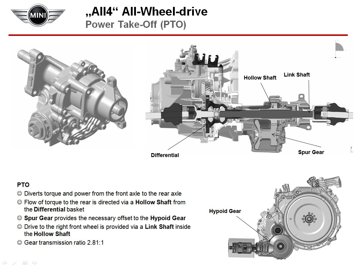 Vehicle Dimension Domestic Frame Vf likewise Gmc Envoy further St Trailblazer Ss Tranny X likewise Dscf Rear Diff furthermore Failed Axle Bearing. on trailblazer rear differential