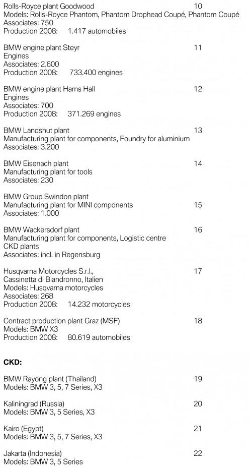 produktion2008-2
