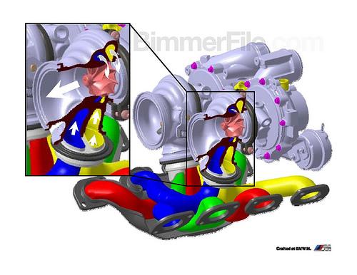 x5m-engine-03